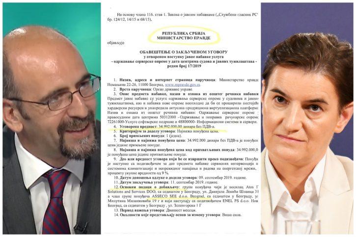 Igor Brnabic, Ana Brnabic, Firma Asseco i Vlada Srbije dokumenta
