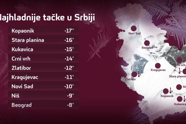 Ledena mapa Srbije; Grafika: Slađana Đermanović
