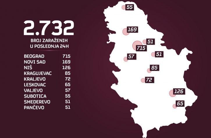 Zaraženi po gradovima, brojke, koronavirus