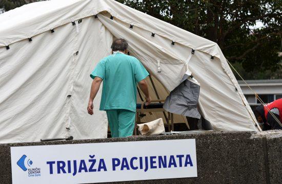 Crna Gora, koronavirus