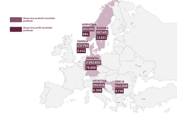 Zaraženi po zemljama Evrope, Evropa. Brojke, korona, grafika, 11.04.2021. Grafika: Slađana Đermanović