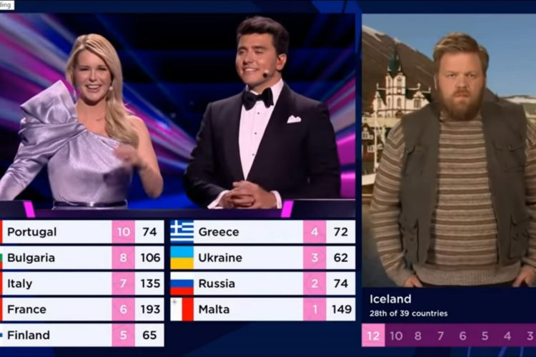 Island, glasanje, Evrovizija