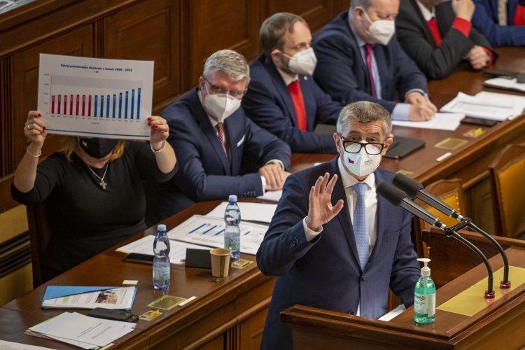 Andrej Babiš, Češka, parlament, glasanje