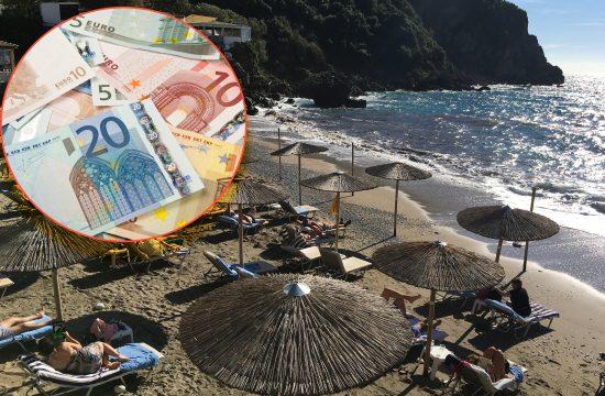 plaza i novac kako trositi na moru