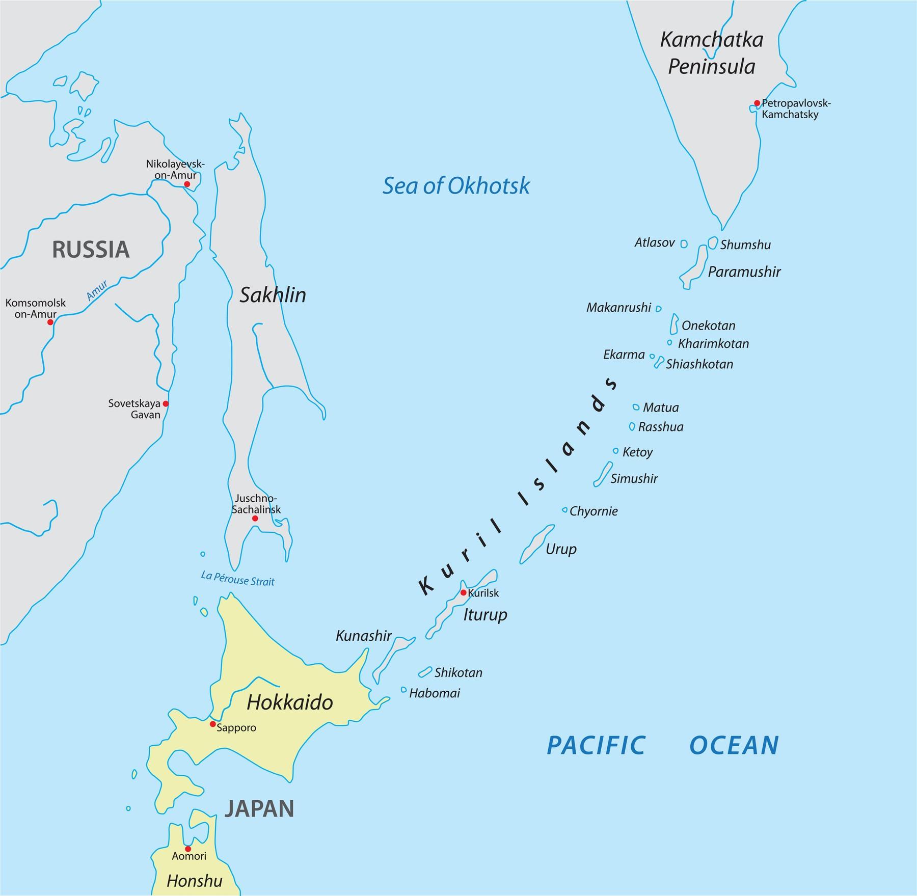 Kurilska ostrva