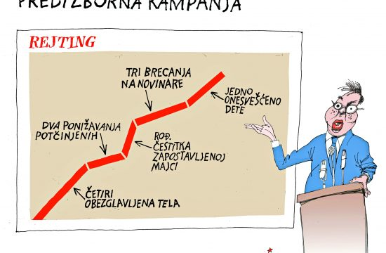 Predizborna kapmanja, karikatura, crta i piše Dušan Petričić