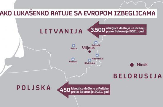 Lukašenko, izbeglice, EU, Evropska unija, grafika